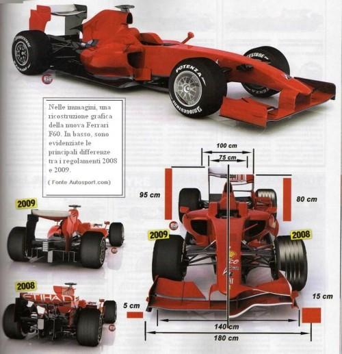 regole-2009-autosport-b